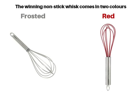 Winning nonstick whisk.